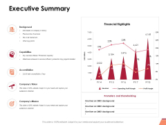 Executive Summary Ppt PowerPoint Presentation Professional Structure