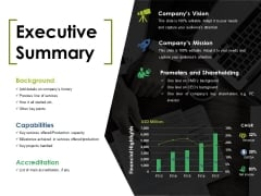 Executive Summary Ppt PowerPoint Presentation Summary Grid