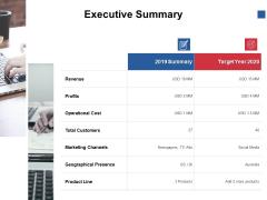 Executive Summary Revenue Ppt PowerPoint Presentation Infographics Slides