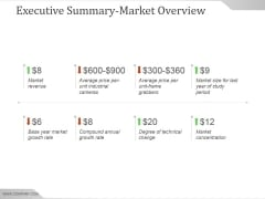 Executive Summarymarket Overview Ppt PowerPoint Presentation Background Images