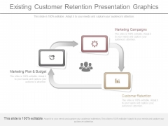Existing Customer Retention Presentation Graphics