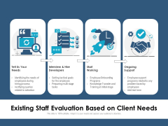 Existing Staff Evaluation Based On Client Needs Ppt PowerPoint Presentation Show Background Designs PDF