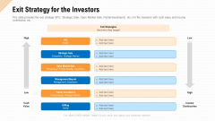 Exit Strategy For The Investors Ppt Professional Display PDF