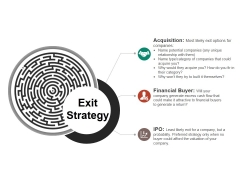 Exit Strategy Ppt PowerPoint Presentation Ideas Slides