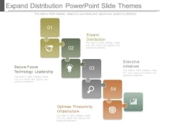 Expand Distribution Powerpoint Slide Themes