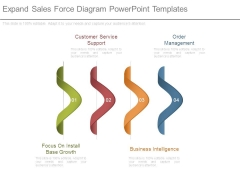 Expand Sales Force Diagram Powerpoint Templates