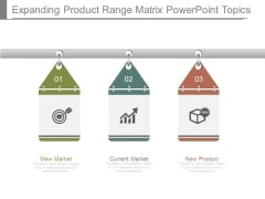 Expanding Product Range Matrix Powerpoint Topics