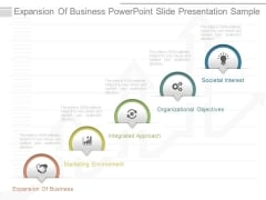 Expansion Of Business Powerpoint Slide Presentation Sample