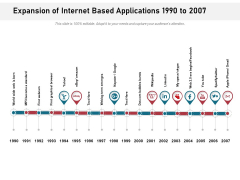 Expansion Of Internet Based Applications 1990 To 2007 Ppt PowerPoint Presentation Show Brochure PDF
