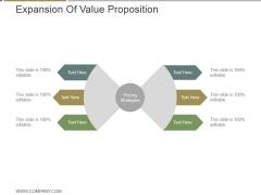 Expansion Of Value Proposition Ppt PowerPoint Presentation Examples