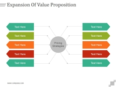 Expansion Of Value Proposition Ppt PowerPoint Presentation Rules