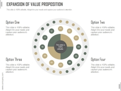 Expansion Of Value Proposition Ppt PowerPoint Presentation Show
