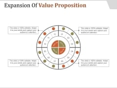 Expansion Of Value Proposition Ppt PowerPoint Presentation Slides