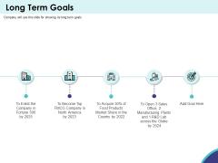 Expansion Oriented Strategic Plan Long Term Goals Ppt PowerPoint Presentation Pictures Portrait PDF