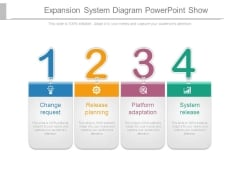 Expansion System Diagram Powerpoint Show