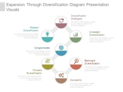 Expansion Through Diversification Diagram Presentation Visuals