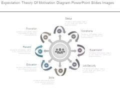 Expectation Theory Of Motivation Diagram Powerpoint Slides Images