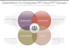 Expectations For Employees Ppt Good Ppt Example