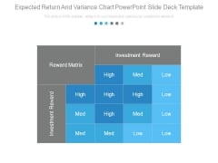 Expected Return And Variance Chart Powerpoint Slide Deck Template