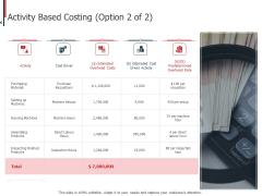 Expenditure Administration Activity Based Costing Ppt Portfolio Sample PDF