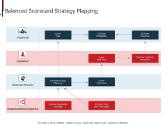Expenditure Administration Balanced Scorecard Strategy Mapping Ppt File Background PDF