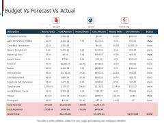 Expenditure Administration Budget Vs Forecast Vs Actual Ppt Summary Slides PDF