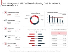 Expenditure Administration Cost Management KPI Dashboards Showing Cost Reduction And Procurement ROI Pictures PDF