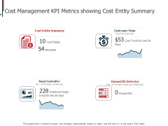 Expenditure Administration Cost Management KPI Metrics Showing Cost Entity Summary Ppt Summary Show PDF