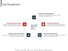 Expenditure Administration Cost Management Ppt Portfolio Slide PDF