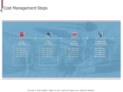Expenditure Administration Cost Management Steps Ppt Icon Examples PDF