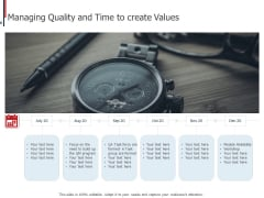 Expenditure Administration Managing Quality And Time To Create Values Ppt Inspiration Microsoft PDF