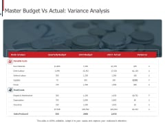 Expenditure Administration Master Budget Vs Actual Variance Analysis Ppt Infographics Themes PDF