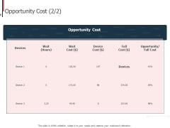 Expenditure Administration Opportunity Cost Devices Ppt Ideas Guide PDF