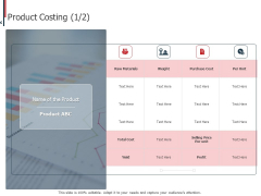 Expenditure Administration Product Costing Raw Ppt File Master Slide PDF