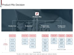 Expenditure Administration Product Mix Decision Ppt Gallery Example Introduction PDF