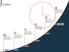 Expenditure Administration Timeline Ppt Show Ideas PDF