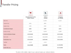 Expenditure Administration Transfer Pricing Costs Ppt Summary Infographics PDF
