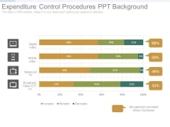 Expenditure Control Procedures Ppt Background