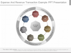 Expense And Revenue Transaction Example Ppt Presentation