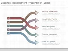 Expense Management Presentation Slides