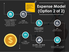 Expense Model Management Ppt PowerPoint Presentation Ideas Slides
