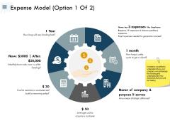 Expense Model Management Ppt Powerpoint Presentation Professional Format Ideas