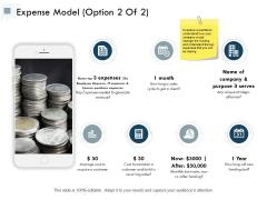 Expense Model Marketing Ppt Powerpoint Presentation Model Shapes