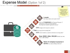 Expense Model Ppt PowerPoint Presentation Outline Design Templates
