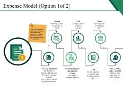 Expense Model Template 1 Ppt PowerPoint Presentation Inspiration Master Slide