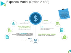 Expense Model Template 2 Ppt PowerPoint Presentation Infographics Graphic Tips