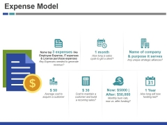 Expense Model Template 2 Ppt PowerPoint Presentation Inspiration Design Ideas