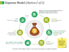 Expense Model Template 2 Ppt PowerPoint Presentation Layouts Sample