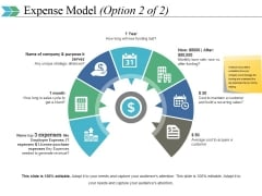 Expense Model Template 2 Ppt PowerPoint Presentation Pictures Grid
