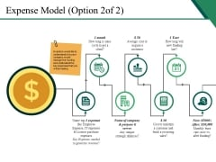 Expense Model Template 2 Ppt PowerPoint Presentation Slides Templates